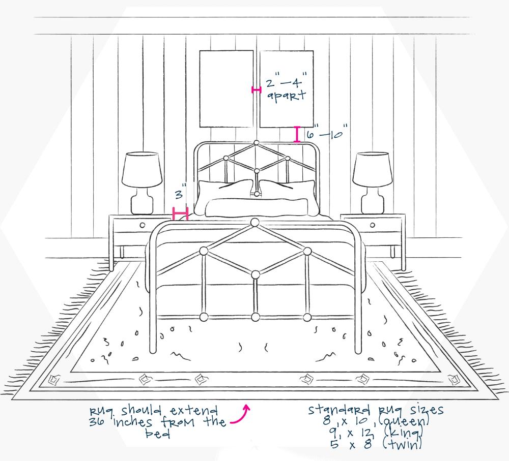sketch of bedroom listing key measurements